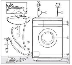 Установка стиральной машины. Калтанские сантехники.