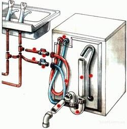 Установка стиральных машин в Калтане